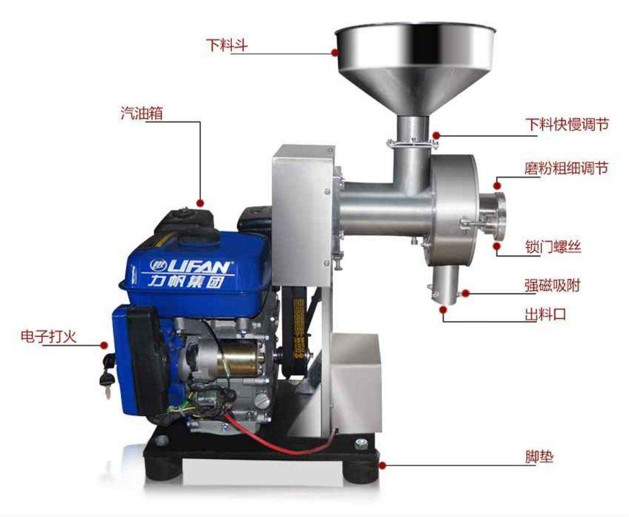 磨粉机细节图